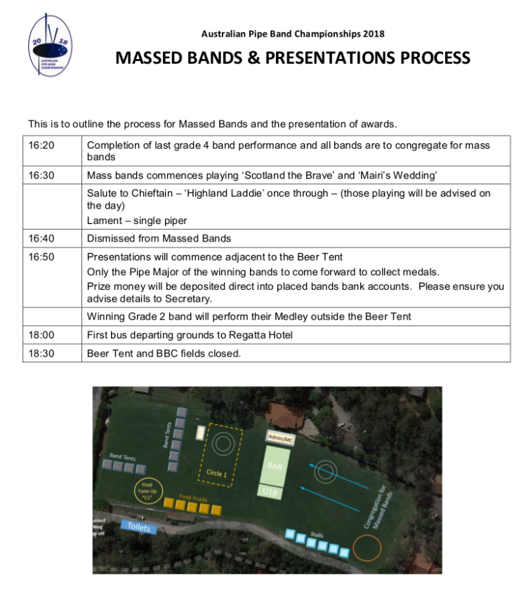 Massed Bands & Presentations Process